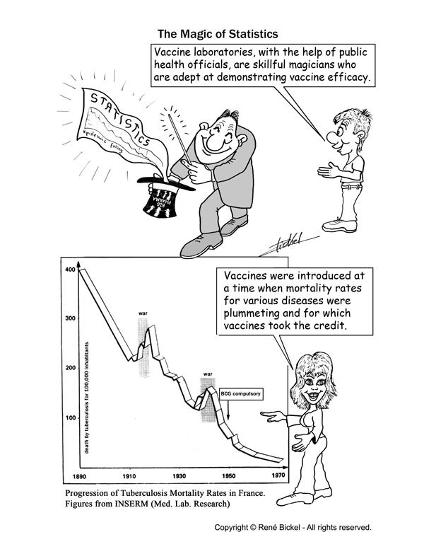 The-Magic-of-Statistics