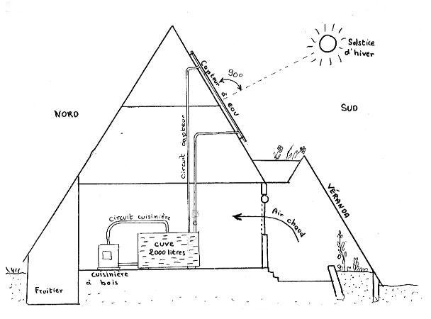 Une Maison Bioclimatique En Alsace  Le Site De Ren Bickel